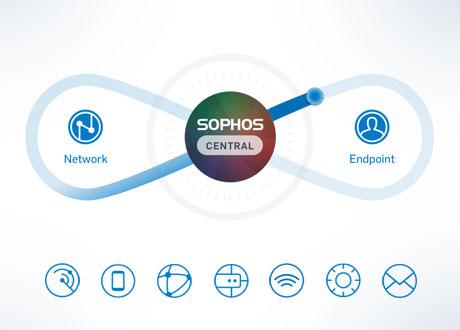 sophos central console
